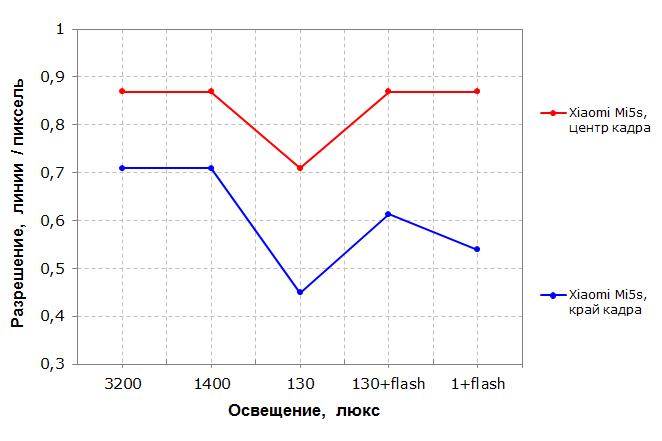 graph-noise-ec.jpg