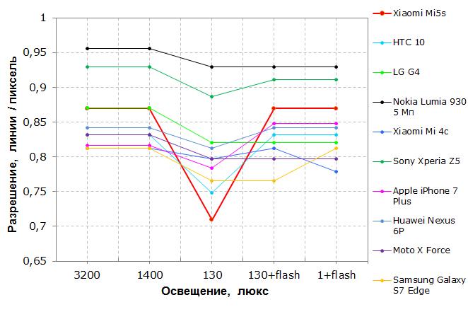 graph-noise.jpg