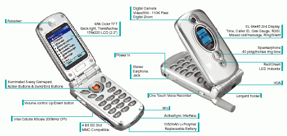 Mobile 2003 Игры