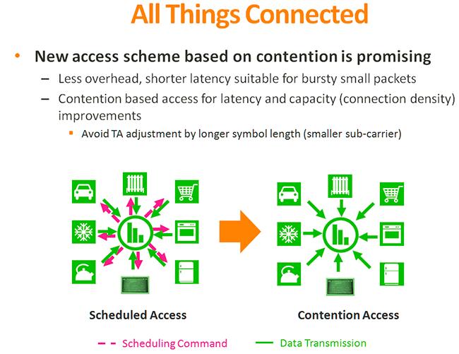 Это тоже полезно, но слабо связано с будущим — в котором все устройства  всегда будут «на связи», причем не только с пользователями, но и друг с  другом. 14c679bcda6