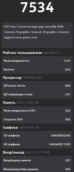 Производительность Nokia X