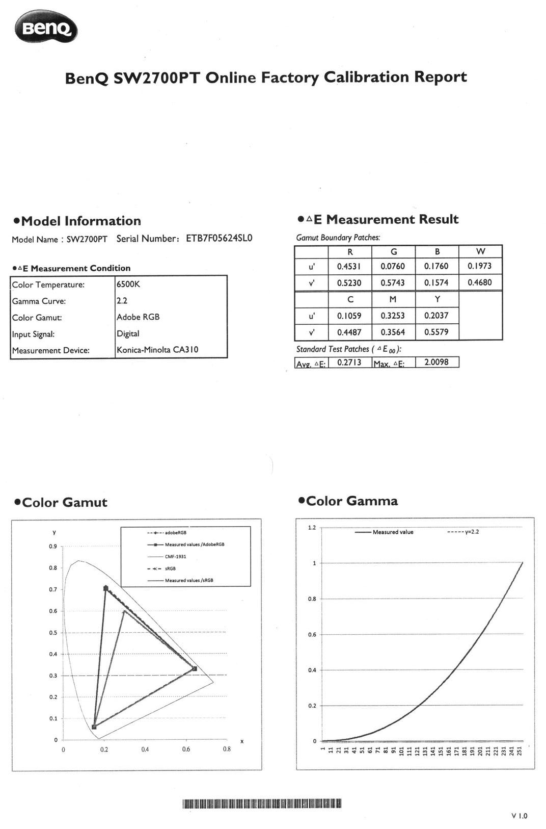 Benq Sw2700pt Wiring Diagram