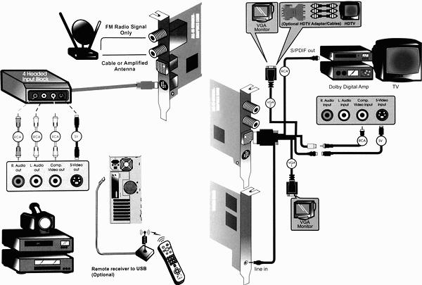 Со второго VGA-разъема можно
