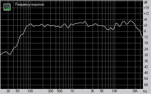 измерения Topdevice Tde 47051a