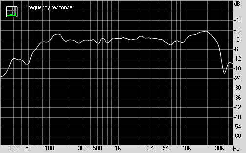 График АЧХ Microlab Solo 6C