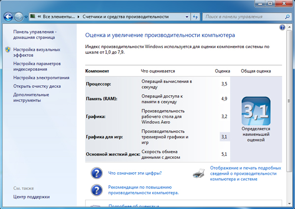 Индекс производительности Windows на неттопе Foxconn Netbox nT535