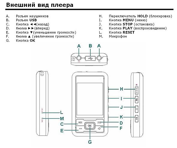 Медиаплеер NEXX NF-910