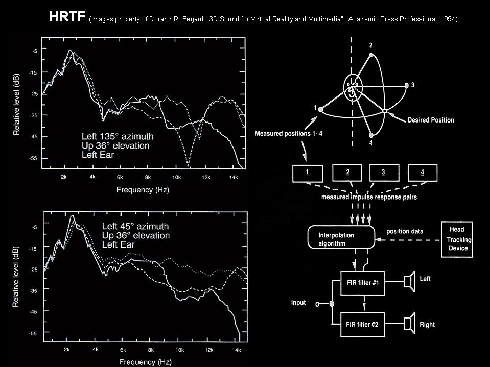 CMI8738 PCI HRTF AUDIO COM DRIVERS DOWNLOAD
