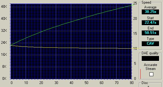 Asus CRW-4816A 1.13 Driver for Windows Mac