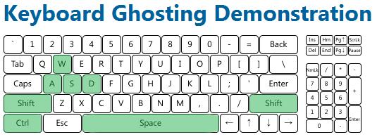 программа для теста клавиатуры - фото 7