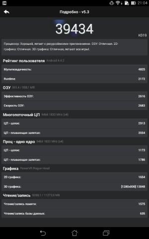 Производительность Asus Fonepad (FE375CG)