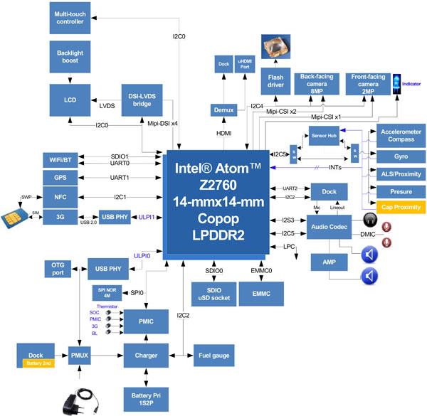 Схема возможной реализации