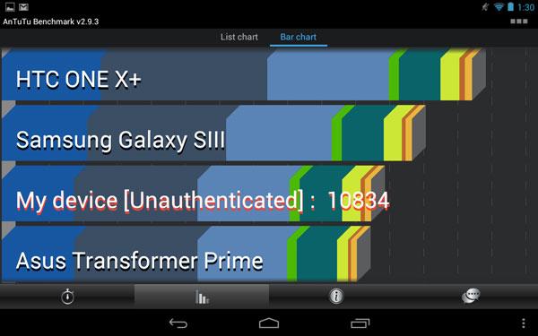 Как Ускорить Андроид 4 Планшет