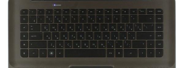 Шрифты на клавиатуре символы нанесены