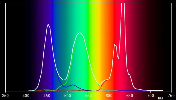 spectr.png