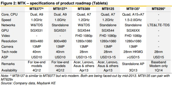 Операционная система планшета Prestigio MultiPad 4 Ultimate 8.0 3G