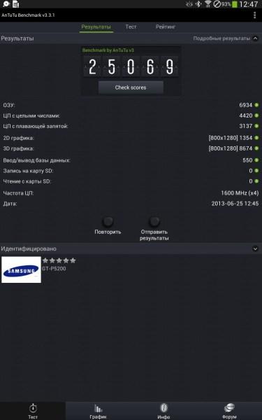 Результаты Samsung Galaxy Tab 3 10.1 в Antutu 3.3