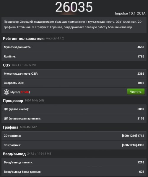 Производительность планшета Tesla Impulse 10 3G