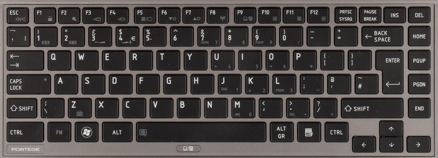 раскладки клавиатуры,