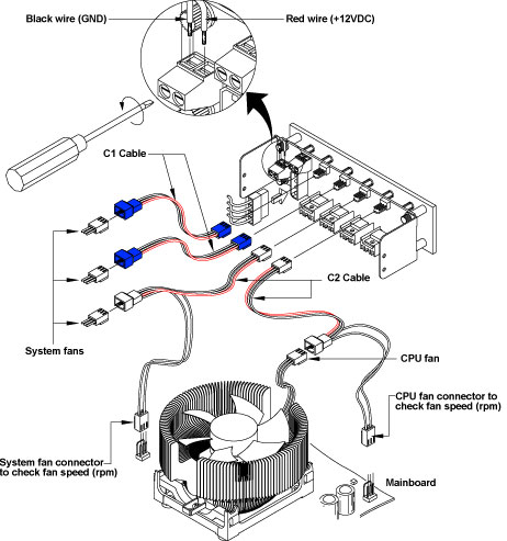 Обзор контроллера вентиляторов Zalman Zm Mfc1