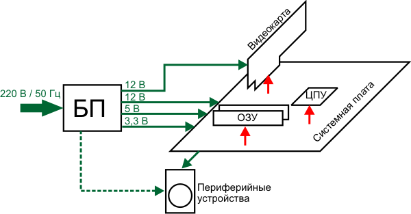 флэш-накопителей (раздел