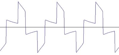 форма сигнала ИБП PCM IMD-1200AP без нагрузки