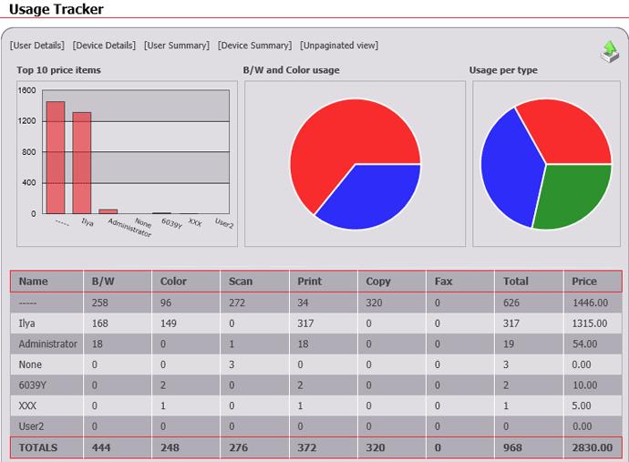 Universal Login Manager Usage Tracker