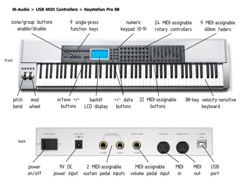 Инструкция На Русском На M-Audio Keystation Pro 88