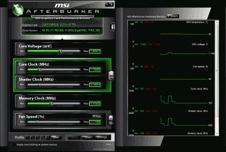 Скриншот рабочего интерфейса программы Afterburner