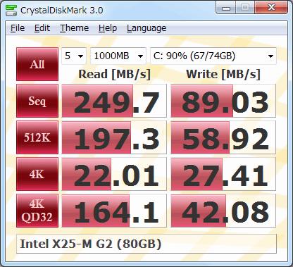 Скачать crystaldiskmark 5. 5. 0 для windows бесплатно.