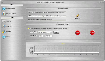Скриншот рабочего окна DSL Speed