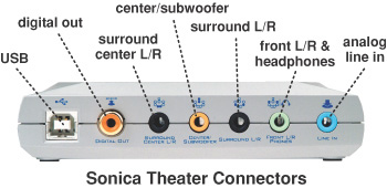 SONICA THEATER DRIVERS FOR WINDOWS XP