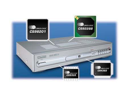 DVD-R100A: записывающий DVD-проигрыватель Mustek