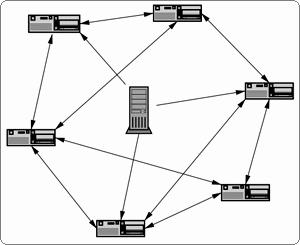 Схема работы BitTorrent