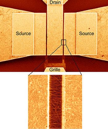 http://www.ixbt.com/short/2k7-06/transistors.jpg
