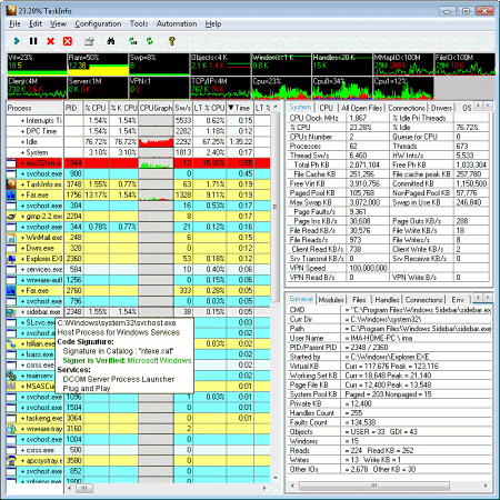 Скриншот главного окна TaskInfo