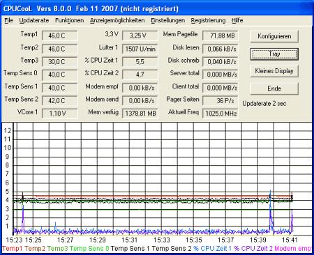 Скриншот интерфейса программы CPUCooL