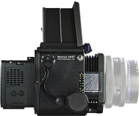 Обзор среднеформатной камеры Mamiya DF+ с цифровым