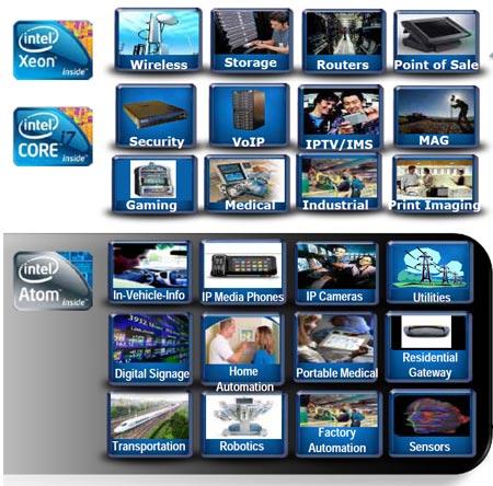 IDF 2010: Intel предлагает альтернативу BIOS для встраиваемых систем на Int ...