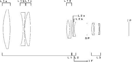 Оптическая схема объектива Sigma с фокусным расстоянием 500 мм и максимальной диафрагмой f/4
