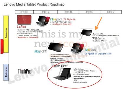 Планы Lenovo по выпуску планшетов на 2011 год