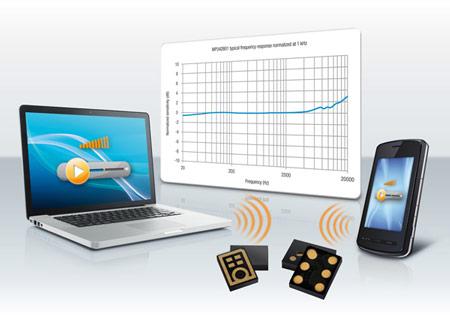 STMicroelectronics представила MEMS-микрофоны MP34DB01 и MP45DT02 для мобильных устройств
