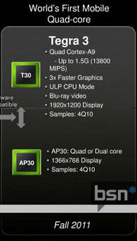 Одним из важных отличий Tegra 3 от предшественников станет поддержка SIMD-расширения Neon