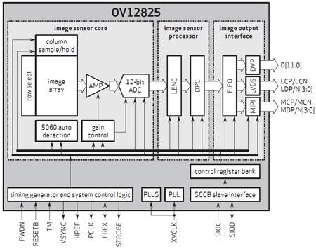 Схема датчика изображения