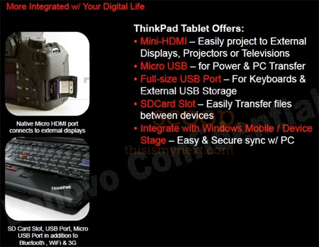 Lenovo ThinkPad Tablet ������� �������������� ���� USB