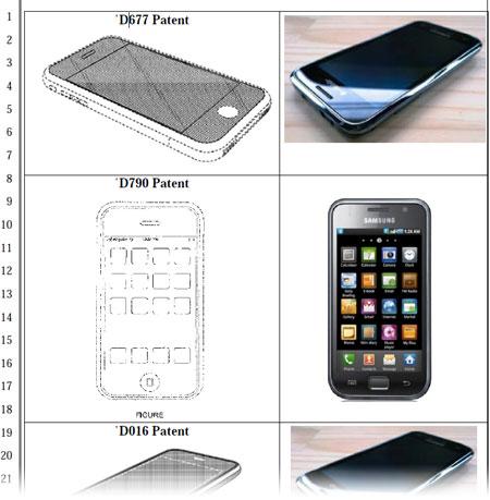 Apple в иске указывает схожесть iPhone и смартфонов Samsung