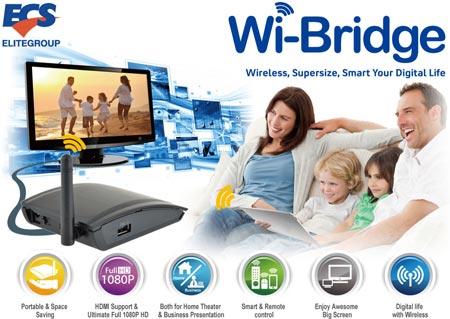 Адаптер ECS Wi-Bridge