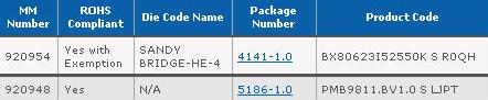 Intel Core i5-2550K встанет на ступеньку выше модели Core i5-2500K