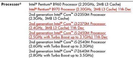 В документации HP «засветился» процессор Intel Pentium B970