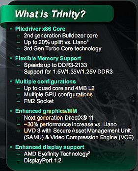 APU AMD Trinity